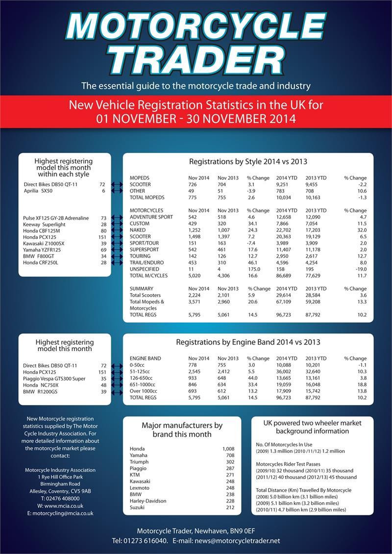 C:\fakepath\Registration Statistics November 2014.jpg